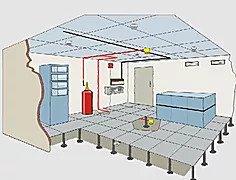 gazlı söndürme sistemleri